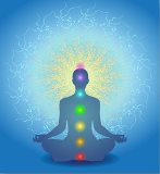Kundalini - The Cosmic energy or Siddha Shakti